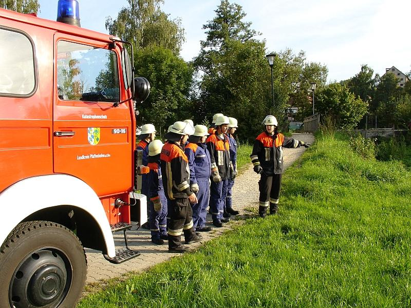 Jugendgruppe Reichertshausen